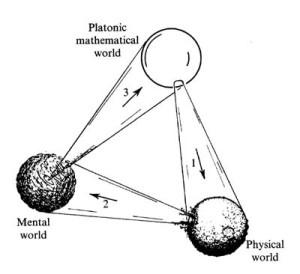 platonic-world